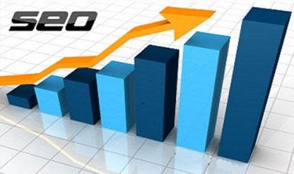 要想获取好的网站排名应该从那几方面入手网站建设